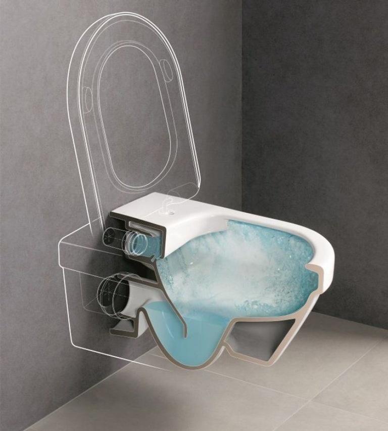 Nova generacija wc školjki- DirectFlush